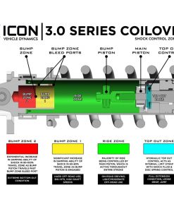 ICON 08+ Toyota Land Cruiser 200 Series 30 Series Remote Reservoir CDCV Coilover Kit